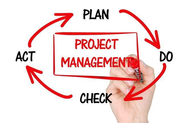 Projektmanagement – Stellenwert und Optimierung